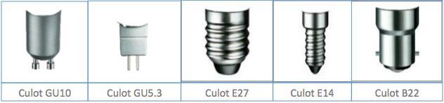 Comment choisir mon ampoule led